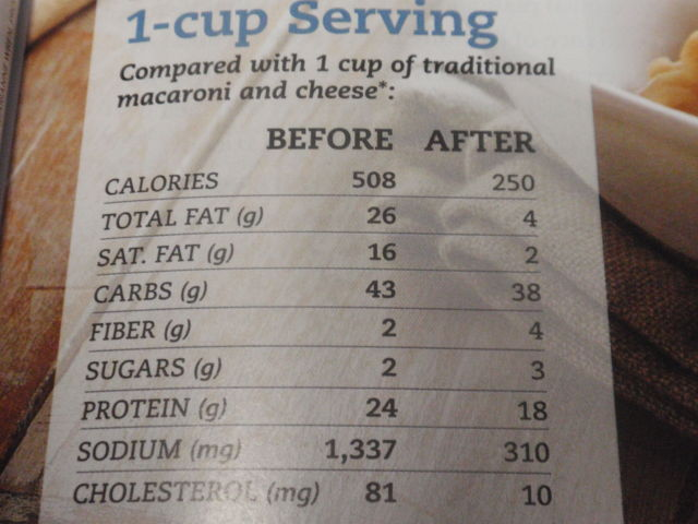 But look how good the stats are on this!  I ended up eating 1 1/2 cups